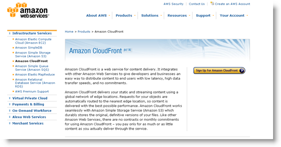 amazoncloudfront