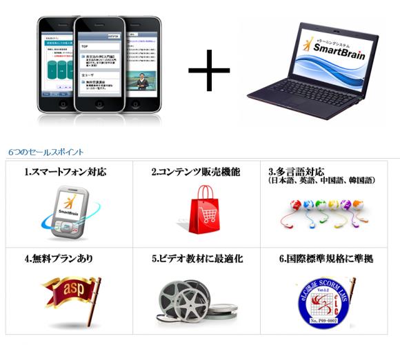 eラーニングシステム SmartBrain(スマートブレイン)の特徴