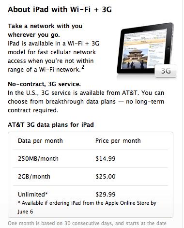 iPad料金プラン