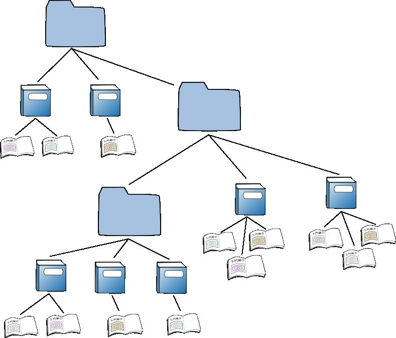 コース構造