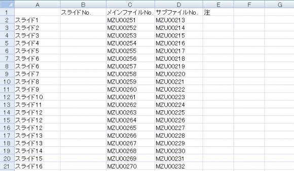 ▲スライドと動画ファイル名対応表