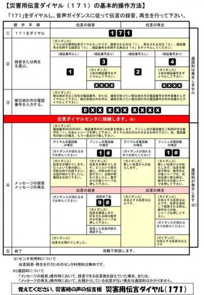 災害用伝言ダイヤル171の使い方マニュアル