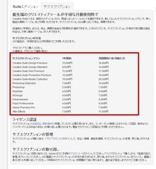 ソフトウェアを使った月だけ支払う場合の価格 Creative Suite 5.5のサブスクリプション価格表
