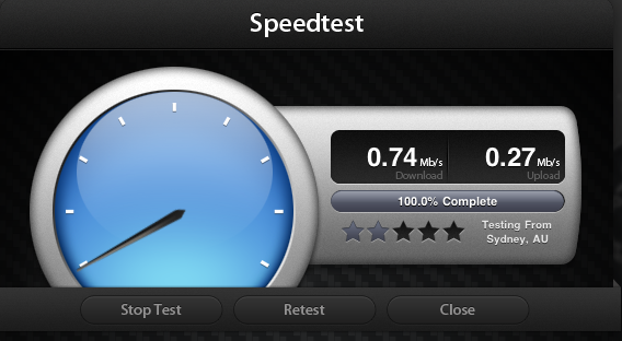 b-microSIM PlatinumをSpeed Test Xで計測した結果