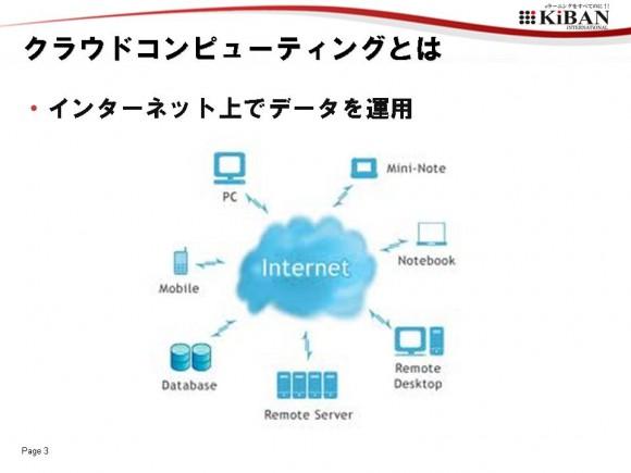 ▲クラウドコンピューティングのイメージ図