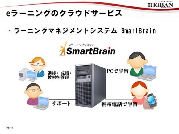 ▲eラーニング・マネジメント・システム SmartBrain