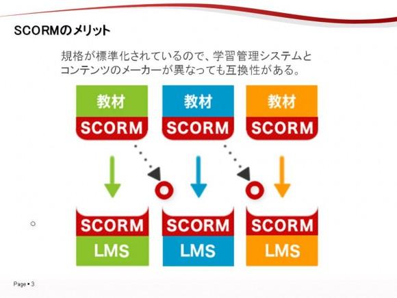 ▲SCORMのメリットは、規格が標準化されていること。 学習管理システムとコンテンツのメーカーが異なっても互換性があります。 また、一般的には、標準化によりコストダウンが可能になります。