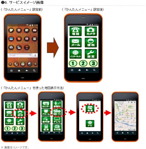 AUのアンドロイドフォン用のカンタンメニュー画面