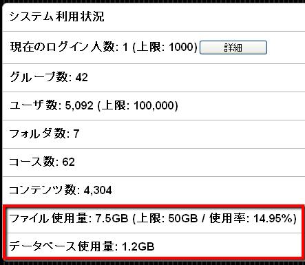 ▲SmartBrain管理画面の「ファイル使用量」と「システム使用量」の違いは?