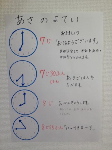 算数検定 幼児 学習法