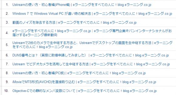 2014年4,5月のキバンインターナショナルのブログ上位ランキング