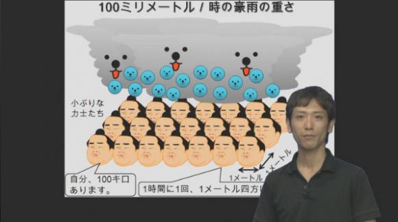 1時間に100ミリの「豪雨」イメージ図